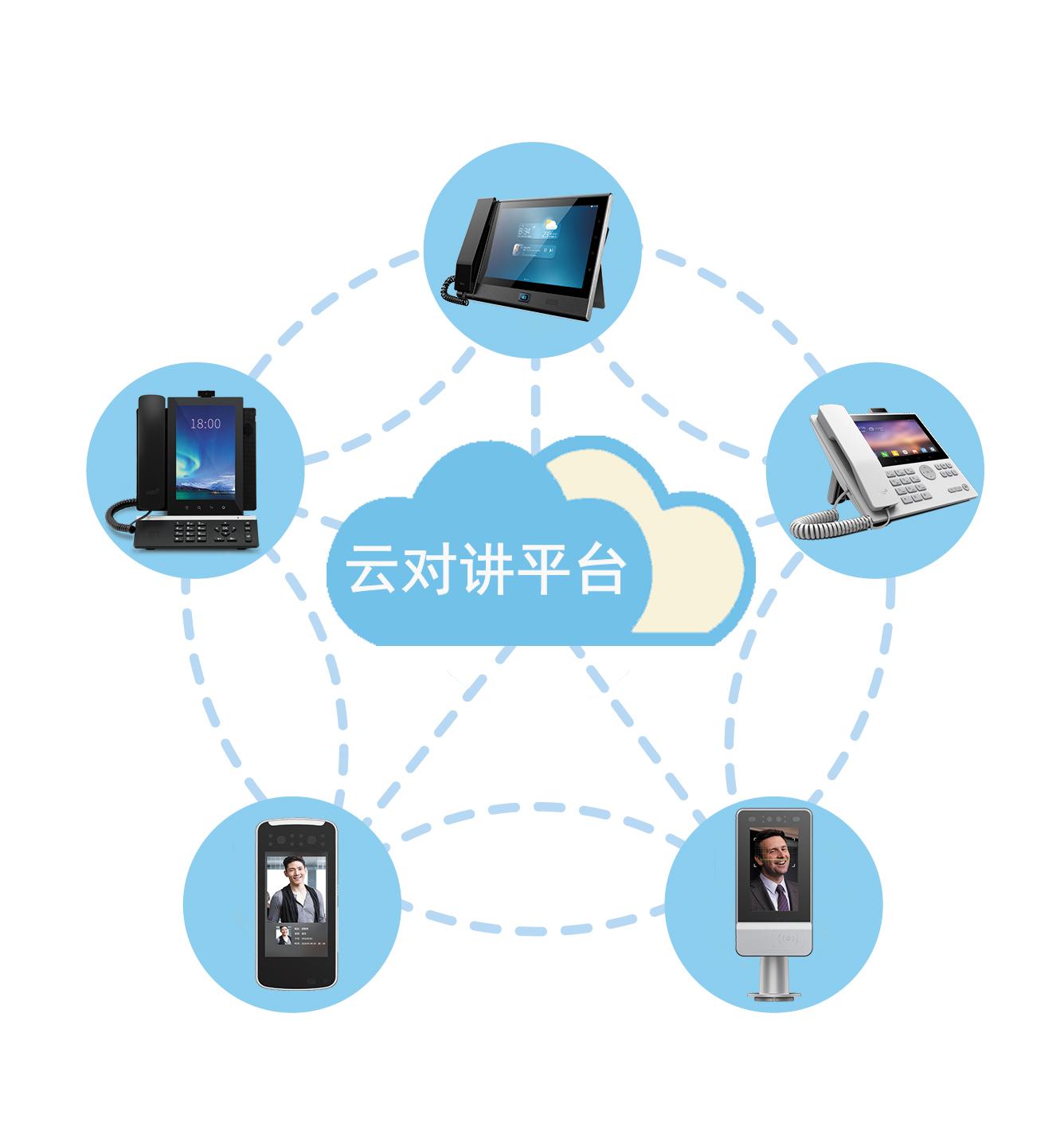 融合通信产品